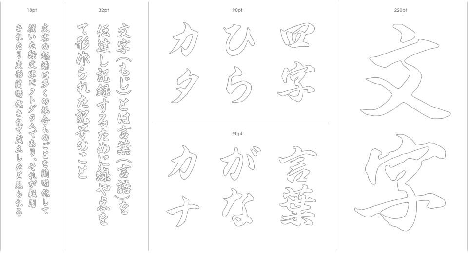 Kakushin Gyosho Stencil Outline