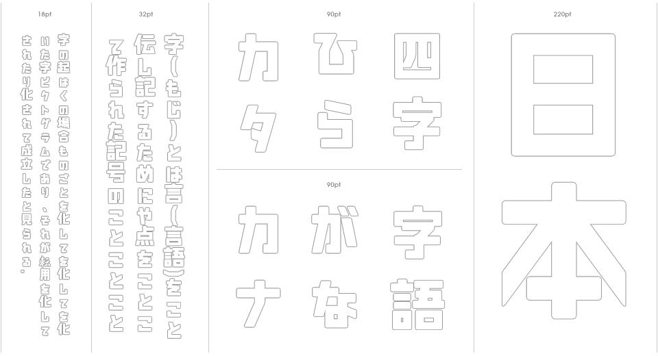 Nikkyou Sans Stencil Outline